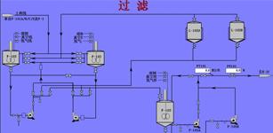 LM在聚乙烯蜡生产线中的应用