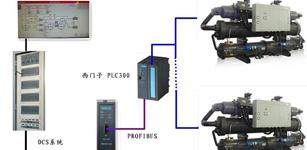 MODBUS转PROFIBUS网关在北京园林博物馆中央空调系统中的应用