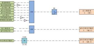 利德华福高压变频器在7100kW/6kV吸风机上的应用
