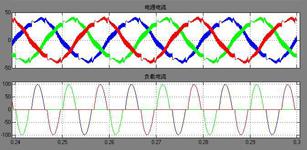 基于MC56F8346控制的有源电力滤波器研究