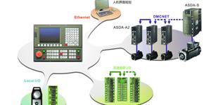 台达NC系列数控系统在高速钻孔攻牙机上的应用