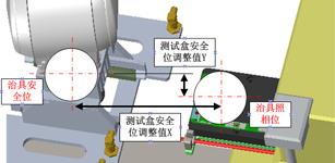 三菱机械手在自动输送行业的应用