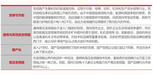 三十年发展演进——中国变频器三十周年专辑