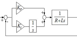 具有APF功能的光伏并网逆变器研究