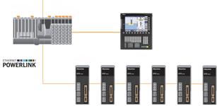 EP3E伺服驱动器在6轴机器人与机床上下料的应用