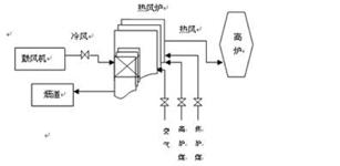 微能8000kW/10kV超大容量变频器在炼铁高炉鼓风机改造上的应用