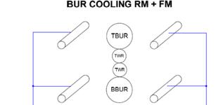 中厚板轧机轧辊冷却系统的设计与应用