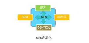 汽车制造相关行业MES产品标准化之路——从探索到必然