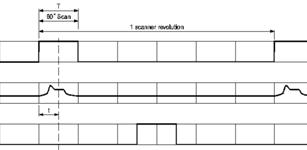 扫描式测温仪在轧钢产线的应用