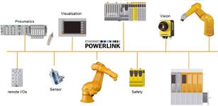 自动化技术与柔性生产的融合
