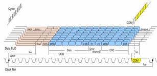 小型绝对式光电编码器原理及实现