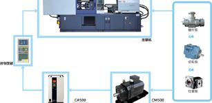 四方同步伺服系统在电液伺服注塑机上的应用