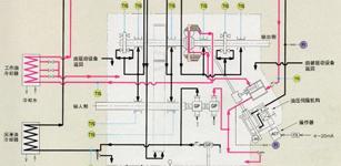 工变频切换型液力偶合器电动给水泵节能系统在300MW汽轮机组上的应用