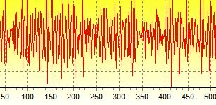 基于小波阈值的管道内径检测控制系统