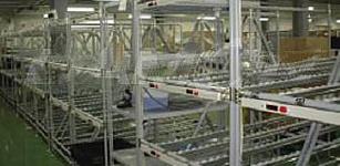 小议WMS与仓库自动化