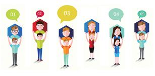 互联网时代品牌打造的5个步骤