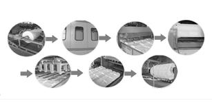 四方伺服控制系统在成型机上的应用