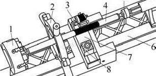 将数控车床改装成新型旋风切削复合