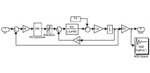 智能机器人控制系统设计