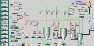 炼钢厂RH真空装置控制系统设计与实践