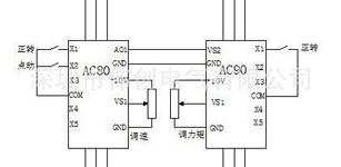 伟创AC90矢量变频器在热定型机中的应用