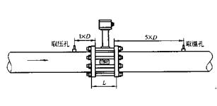 气体测量中的温压补偿应用