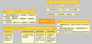"""怀进鹏:""""互联网+"""",预见未来"""