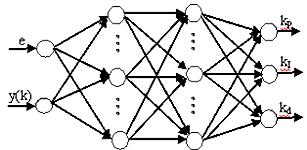 基于神经网络的开关磁阻电机控制系统设计