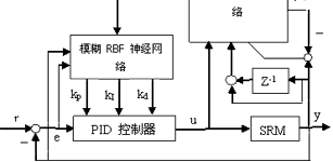 基于神经网络的抽油机控制系统设计