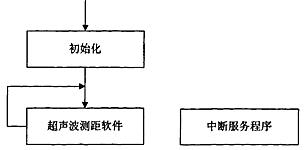 机器人运动控制系统软件设计