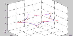 基于NURBS插补算法的工业机器人笛卡尔空间轨迹规划研究