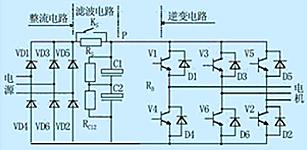 珠峰ACI变频器在离心机、工业脱水机上的应用