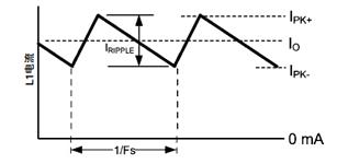 LM25576在高可靠电源设计中的应用