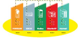 通过openSAFETY构建系统网络更加安全