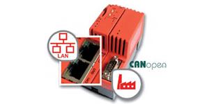 赫优讯最新的网关产品netHOST 以太网端口与CANopen通讯的结合