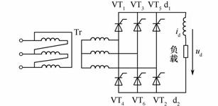 基于Simulink的三相桥式全控整流电路的设计与仿真