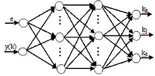 基于模糊神经网络PID控制在机械手自动排管系统中的应用