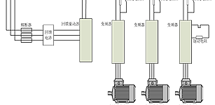 通用变频器公共直流母线技术方案的研究