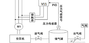 珠峰ACIV11变频器在空压机节能改造的应用