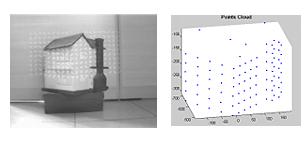 基于沙漏状编码结构光的三维重建方法