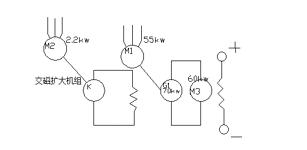 变频器在刨床的变频调速改造