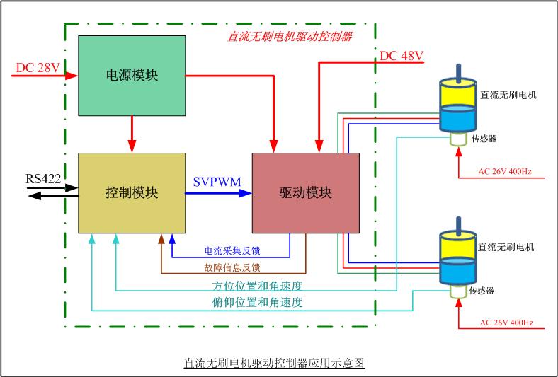 电路 电路图 电子 户型 户型图 平面图 原理图 788_533