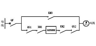 英威腾GD5000系列高压变频器在中电投某电厂引风机上的应用