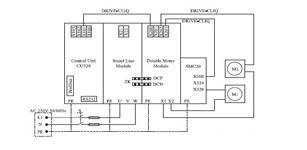 基于西门子828D磨床数控系统的设计