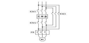 三相交流电机同相位无冲击工变频切换应用研究