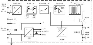 南钢轧机液压弯辊自动控制系统的研究