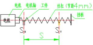 西门子S7-200SMART可编程控制器与斯达特步进电机的应用