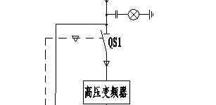 浅谈高压变频器在锅炉送、引风机上的应用