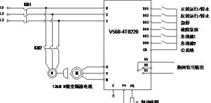 四方电气V560系列变频器在掰板起重机上的应用