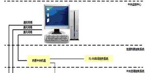 现代化工厂综合节能控制系统